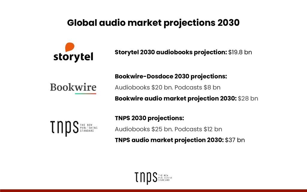Global audio market projections 2030 Storytel 2...