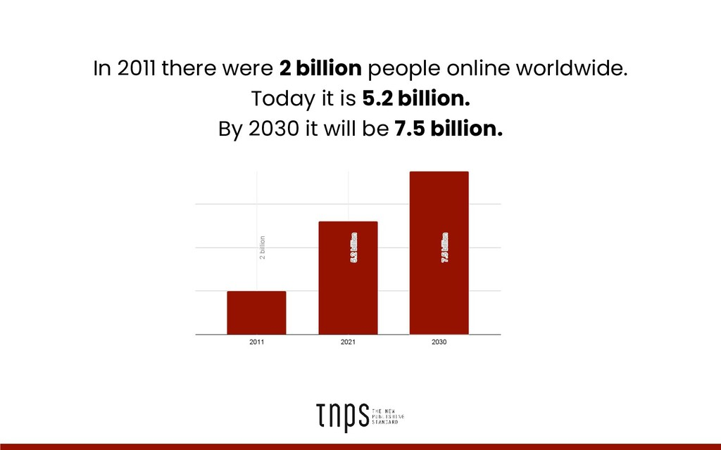 In 2011 there were 2 billion people online worl...