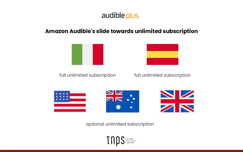 Amazon Audible's slide towards unlimited subscr...