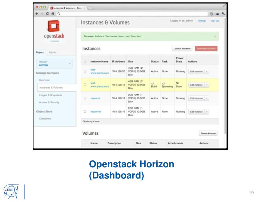 Openstack Horizon (Dashboard) 19