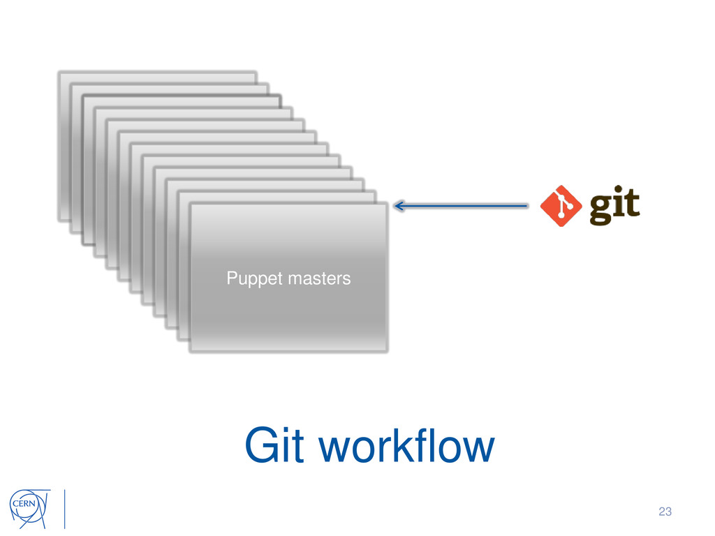 23 Git workflow Puppet masters