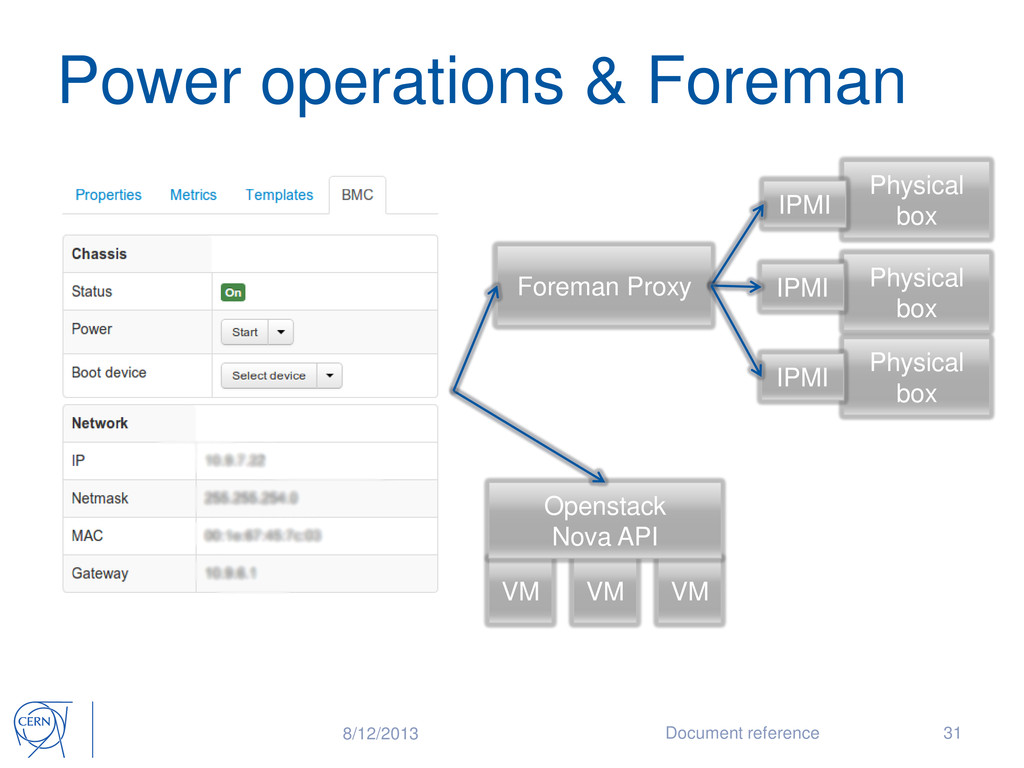 Power operations & Foreman 8/12/2013 Document r...
