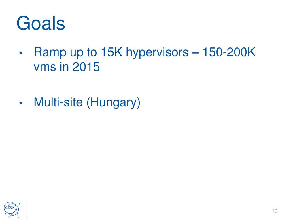 Goals • Ramp up to 15K hypervisors – 150-200K v...