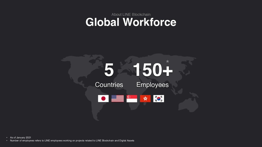 Global Workforce About LINE Blockchain 150+ Emp...