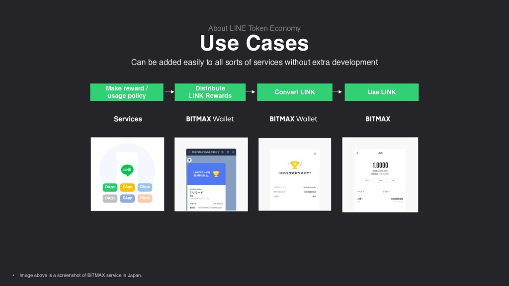 Use Cases About LINE Token Economy Can be added...