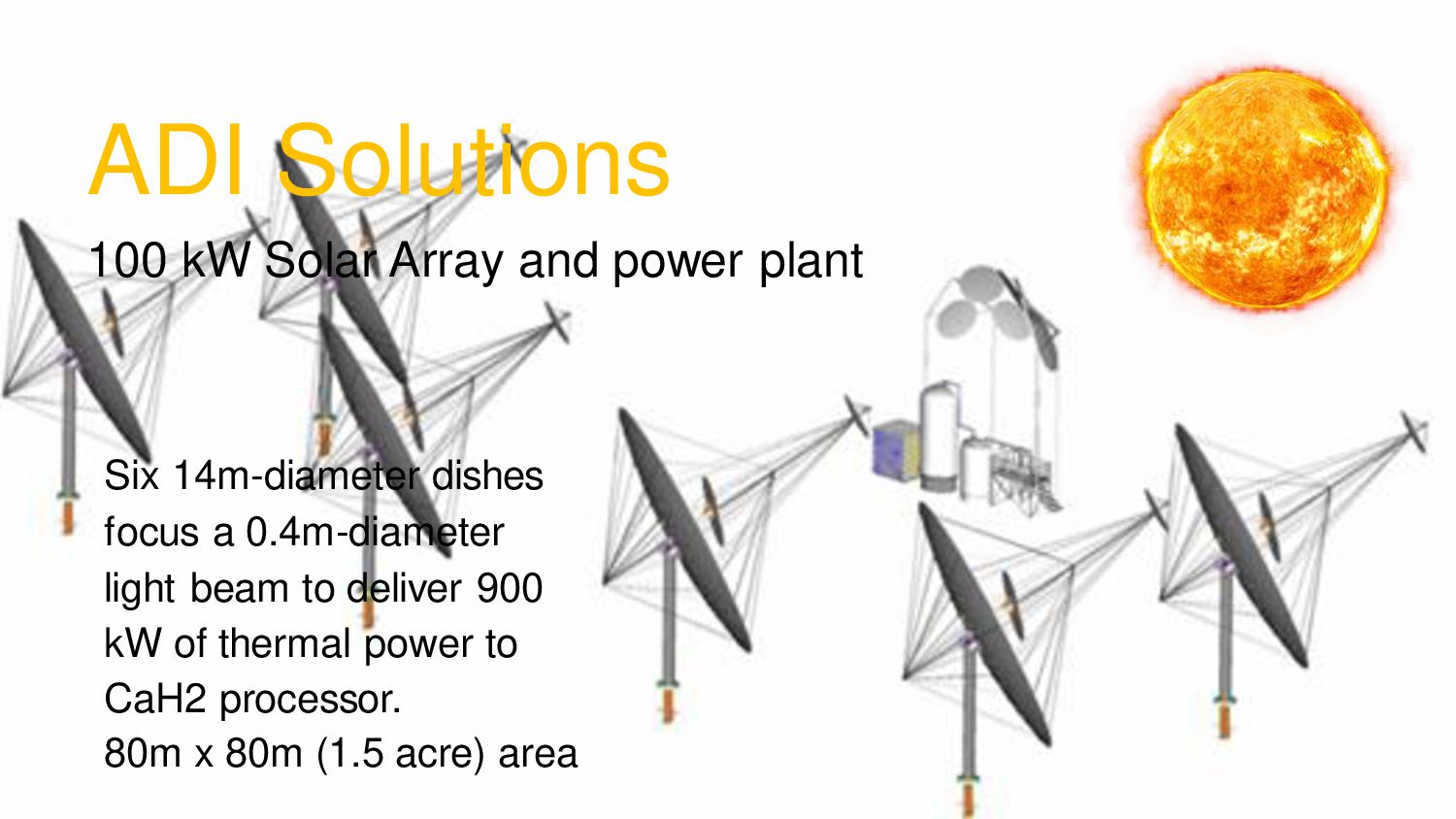 ADI Solutions 100 kW Solar Array and power plan...