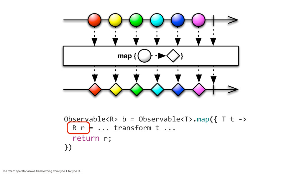Observable<R>	