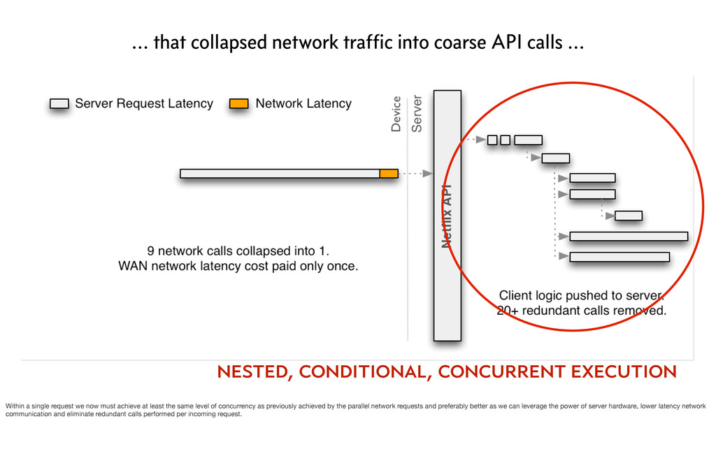 ... that collapsed network traffic into coarse A...