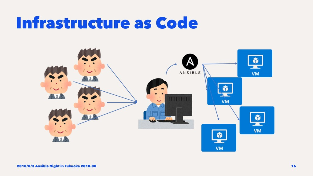 Infrastructure as Code 2018/8/3 Ansible Night i...