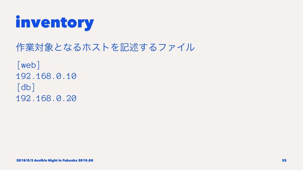 inventory ࡞ۀରͱͳΔϗετΛهड़͢ΔϑΝΠϧ [web] 192.168.0.1...