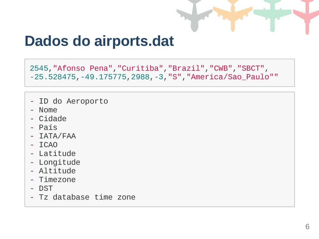 """Dados do airports.dat 2 5 4 5 , """" A f o n s o P..."""