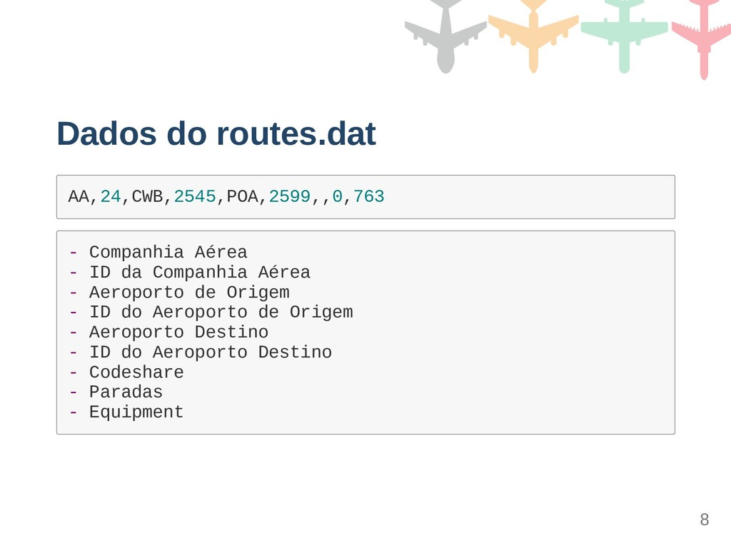 Dados do routes.dat A A , 2 4 , C W B , 2 5 4 5...