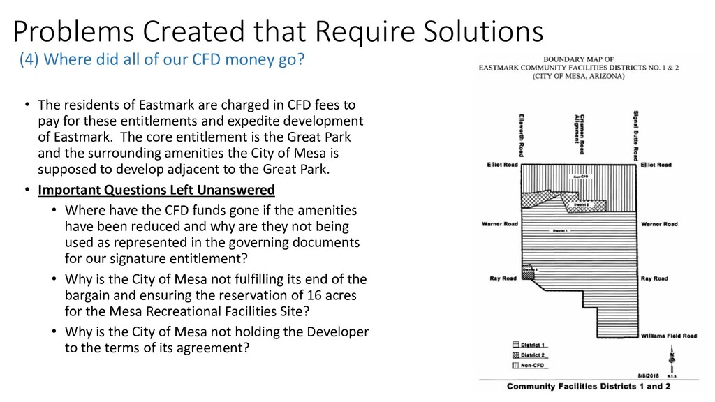Problems Created that Require Solutions (4) Whe...