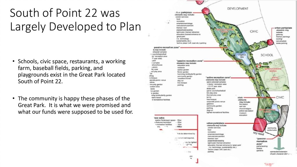 South of Point 22 was Largely Developed to Plan...