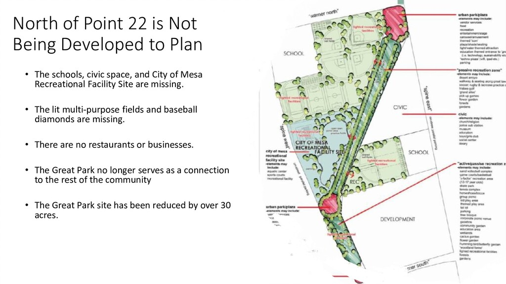 North of Point 22 is Not Being Developed to Pla...