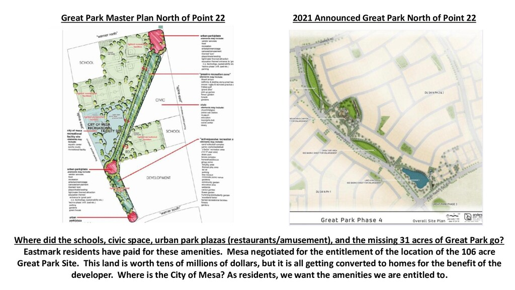 Great Park Master Plan North of Point 22 2021 A...