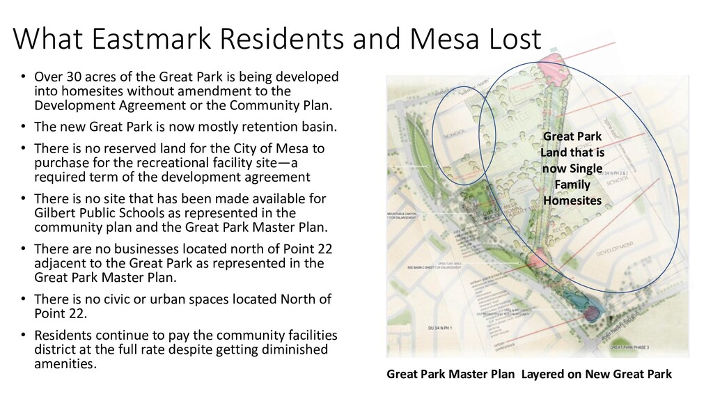 What Eastmark Residents and Mesa Lost • Over 30...