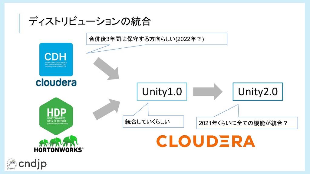 Unity1.0 Unity2.0 ディストリビューションの統合 合併後3年間は保守する方向ら...
