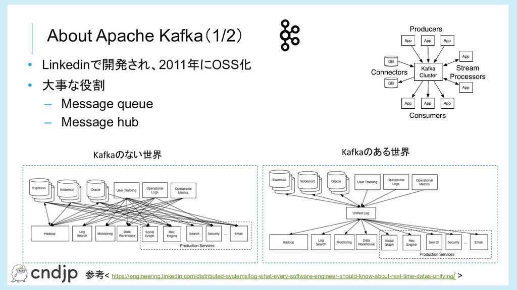 About Apache Kafka(1/2) • Linkedinで開発され、2011年にO...