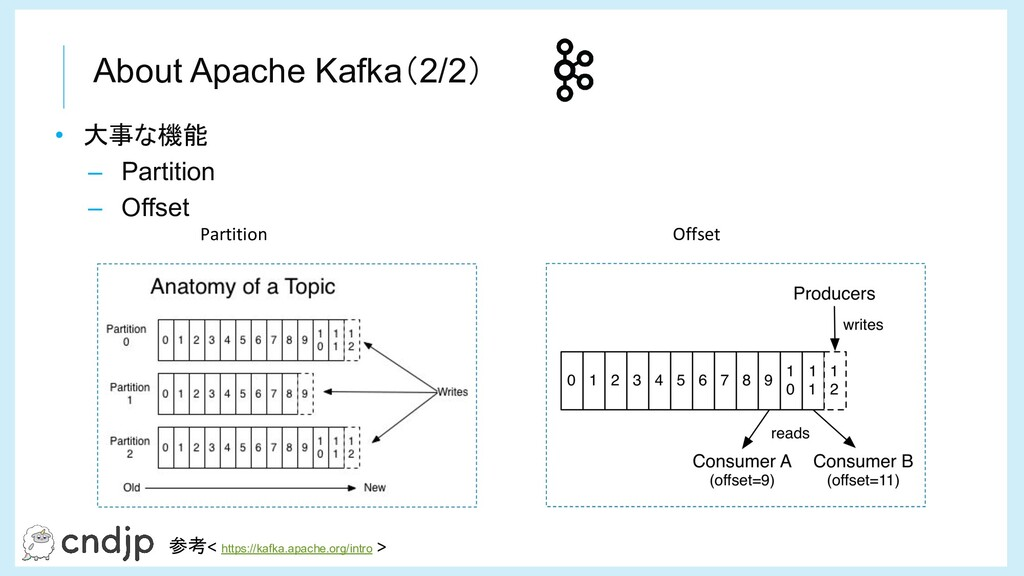 About Apache Kafka(2/2) • 大事な機能 – Partition – O...