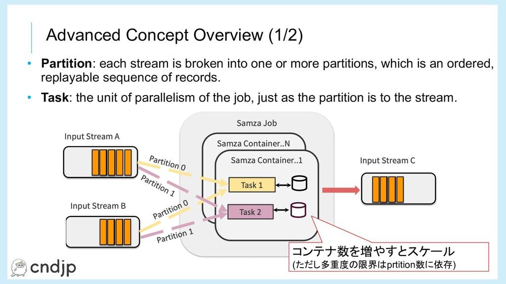 Advanced Concept Overview (1/2) • Partition: ea...