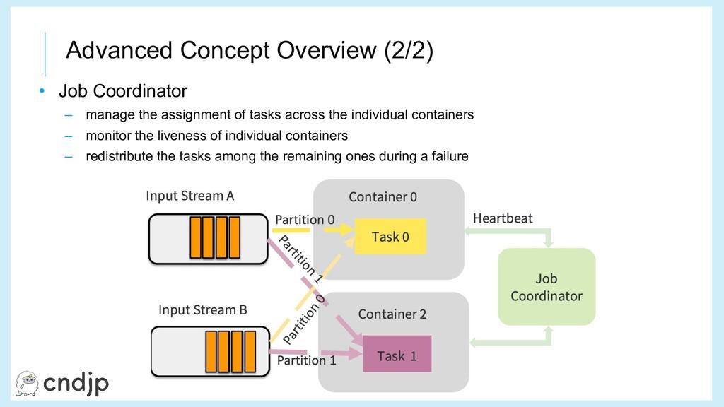 Advanced Concept Overview (2/2) • Job Coordinat...