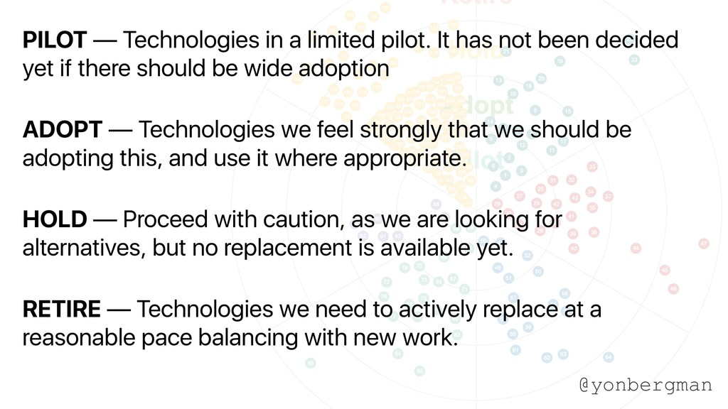 @yonbergman PILOT — Technologies in a limited p...