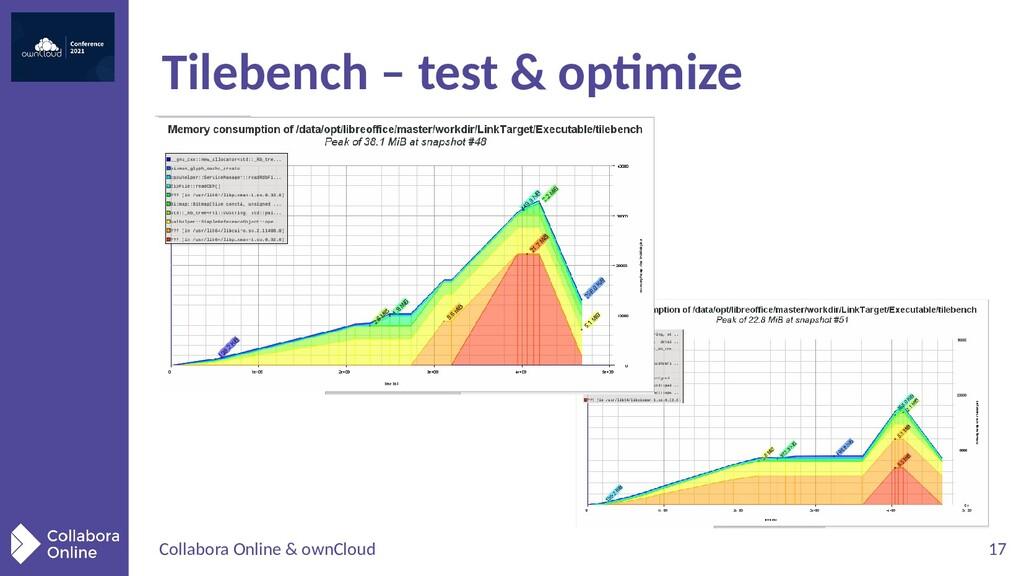 Collabora Online & ownCloud 17 Tilebench – test...