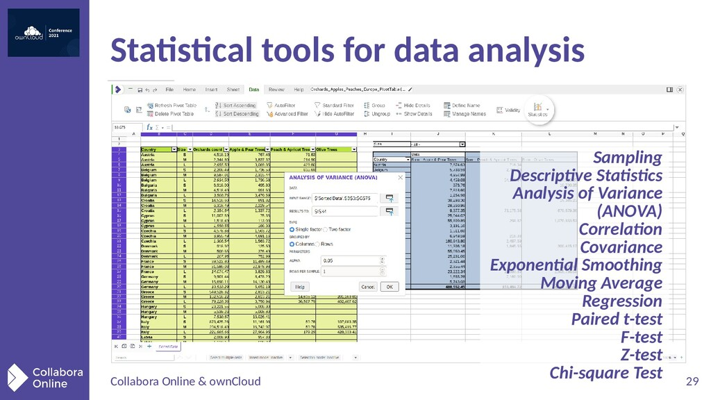 Collabora Online & ownCloud 29 Statistical tool...