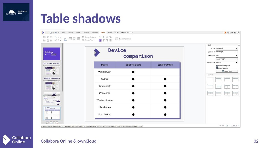 Collabora Online & ownCloud 32 Table shadows