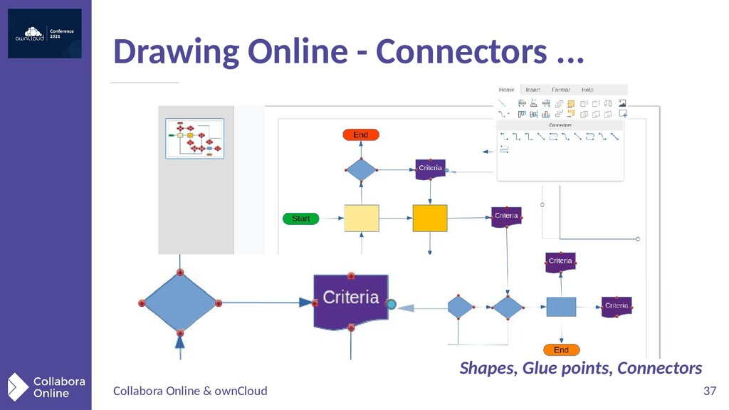 Collabora Online & ownCloud 37 Drawing Online -...