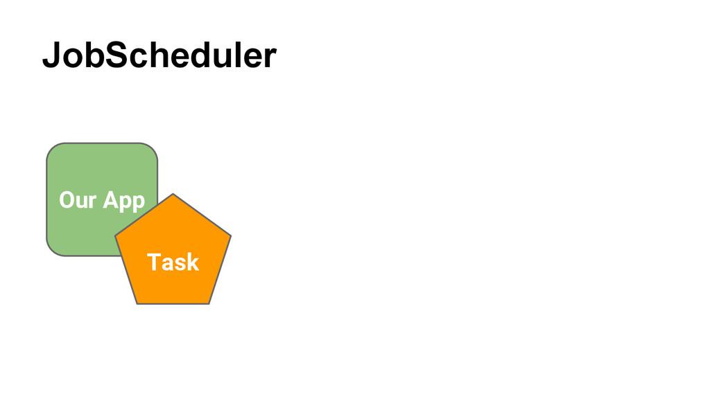 JobScheduler Our App Task