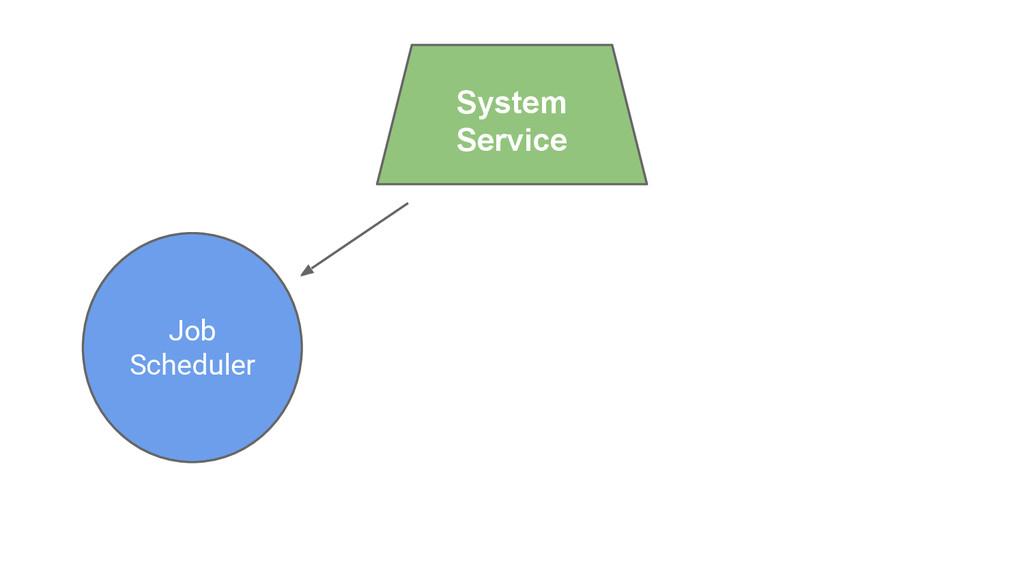 Job Scheduler System Service