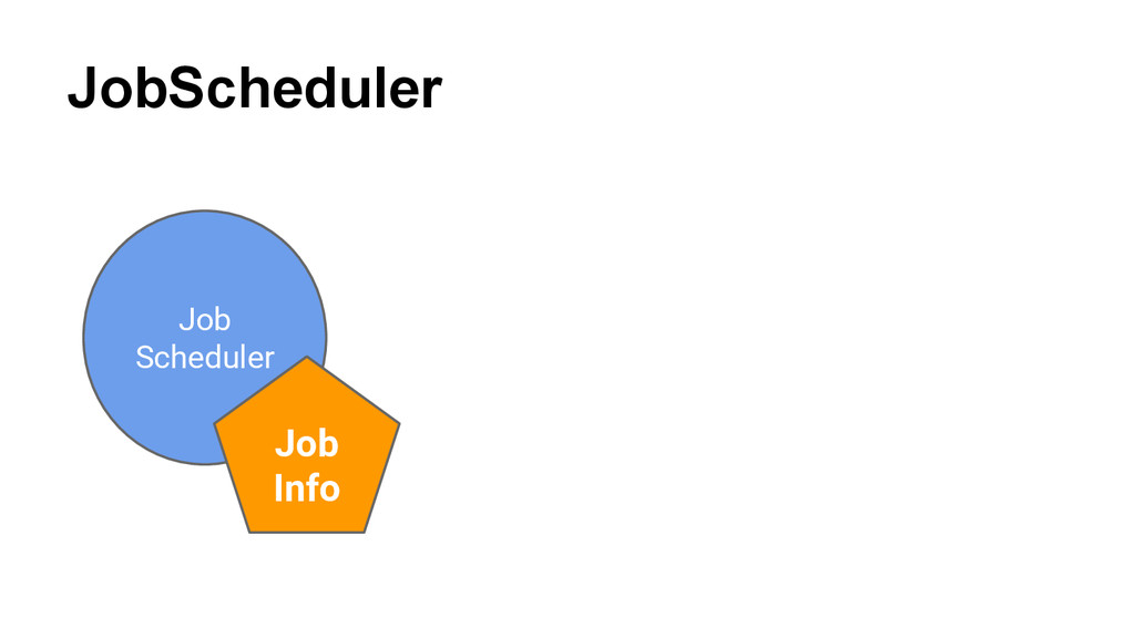 JobScheduler Job Scheduler Job Info