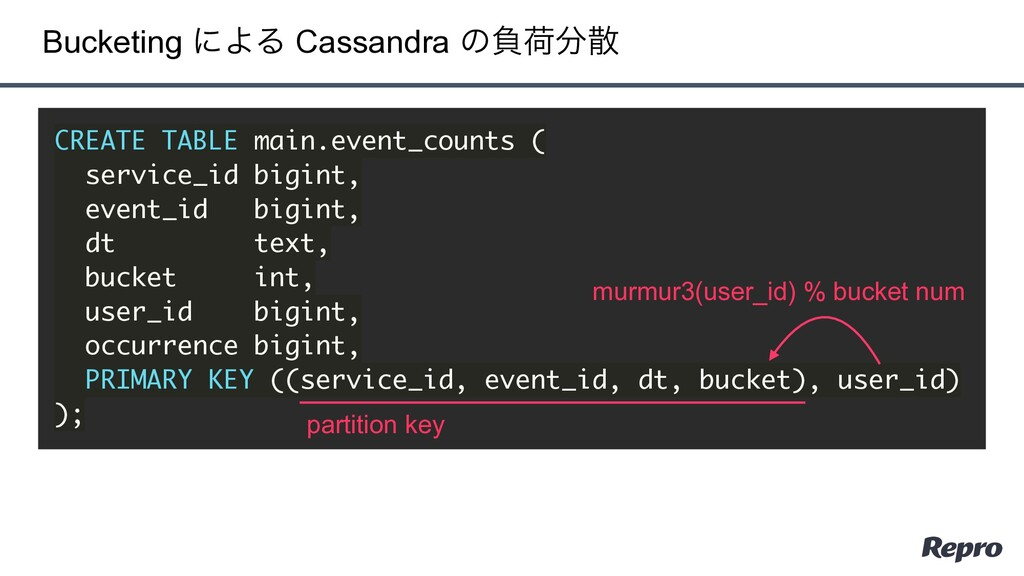 Bucketing ʹΑΔ Cassandra ͷෛՙ෼ࢄ CREATE TABLE main...