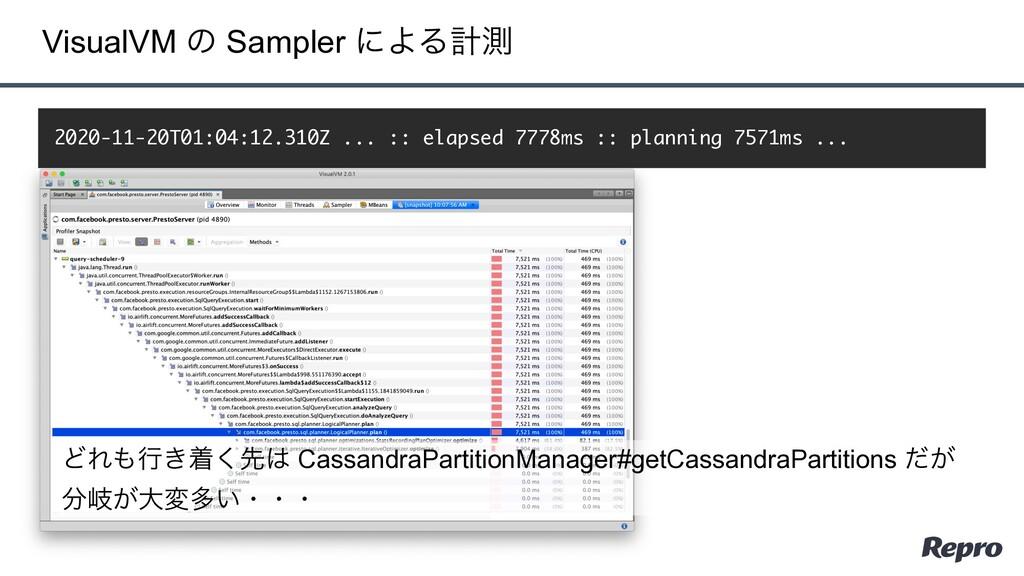 VisualVM ͷ Sampler ʹΑΔܭଌ 2020-11-20T01:04:12.31...