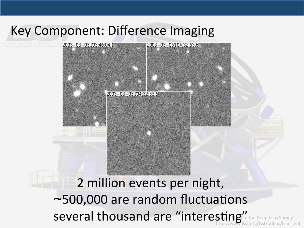 Key Component: Difference Imaging  O...