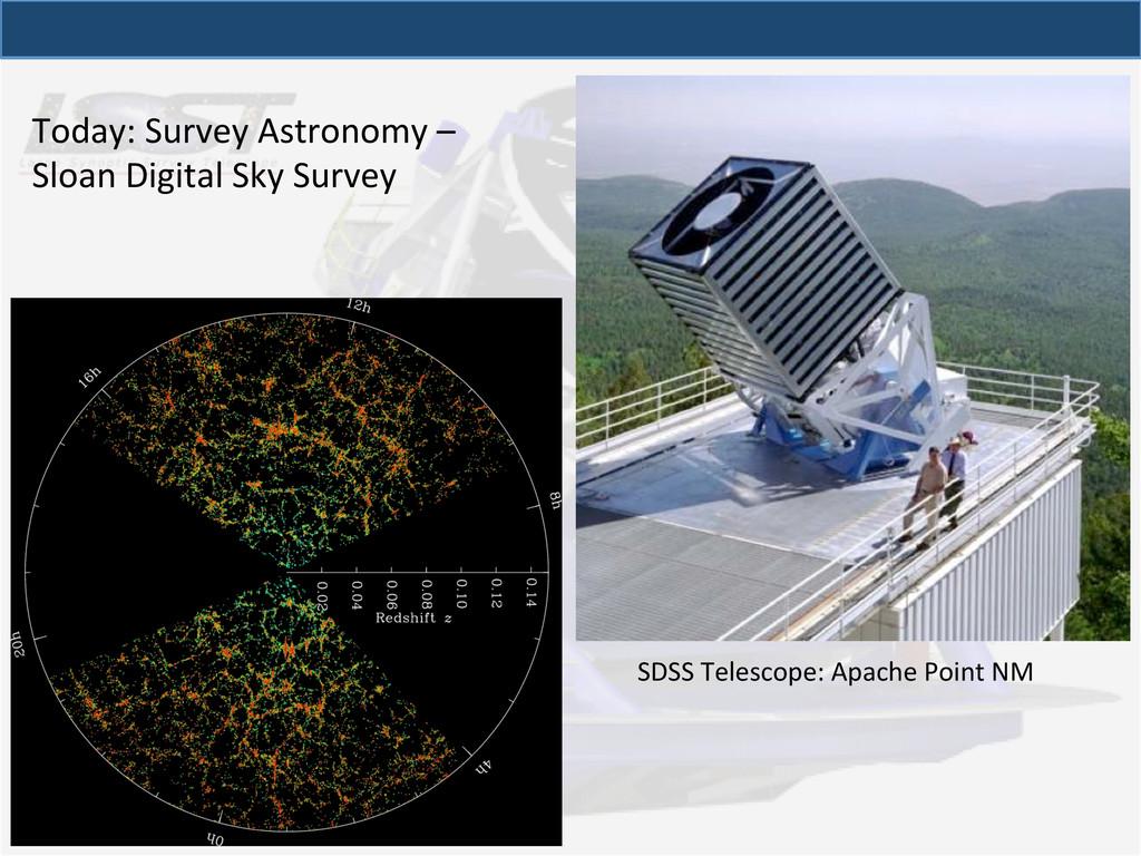Today: Survey Astronomy –  Sloan ...
