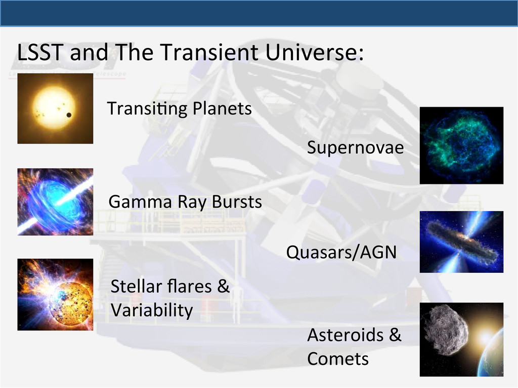 LSST and The Transient Universe: ...