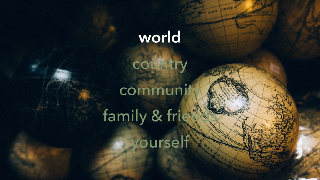 world country community family & friends yourse...