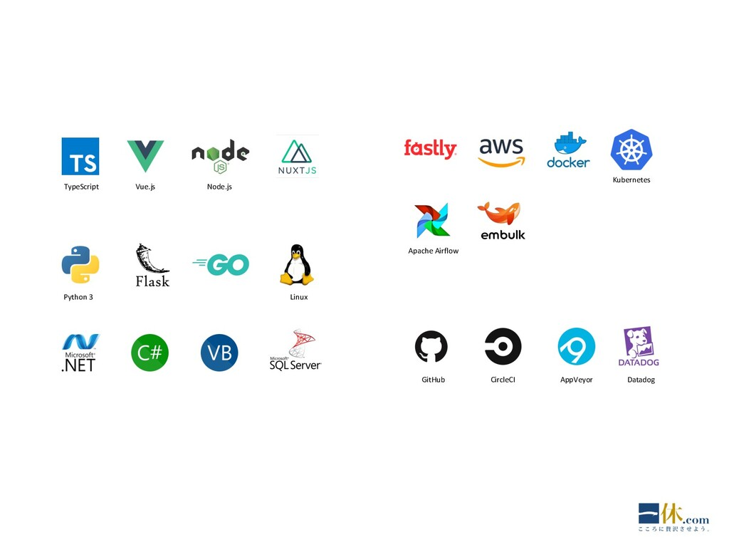 TypeScript Vue.js Node.js Python 3 Linux Kubern...