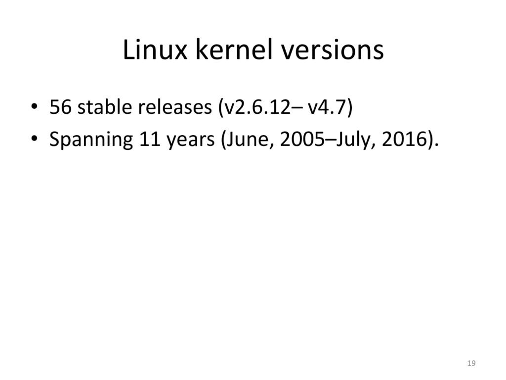 Linux kernel versions  • 56 stable...