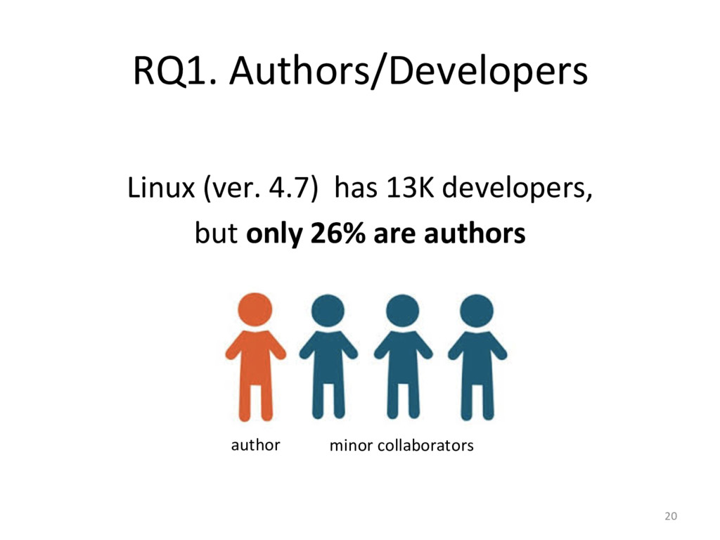 RQ1. Authors/Developers  Linux (ver....