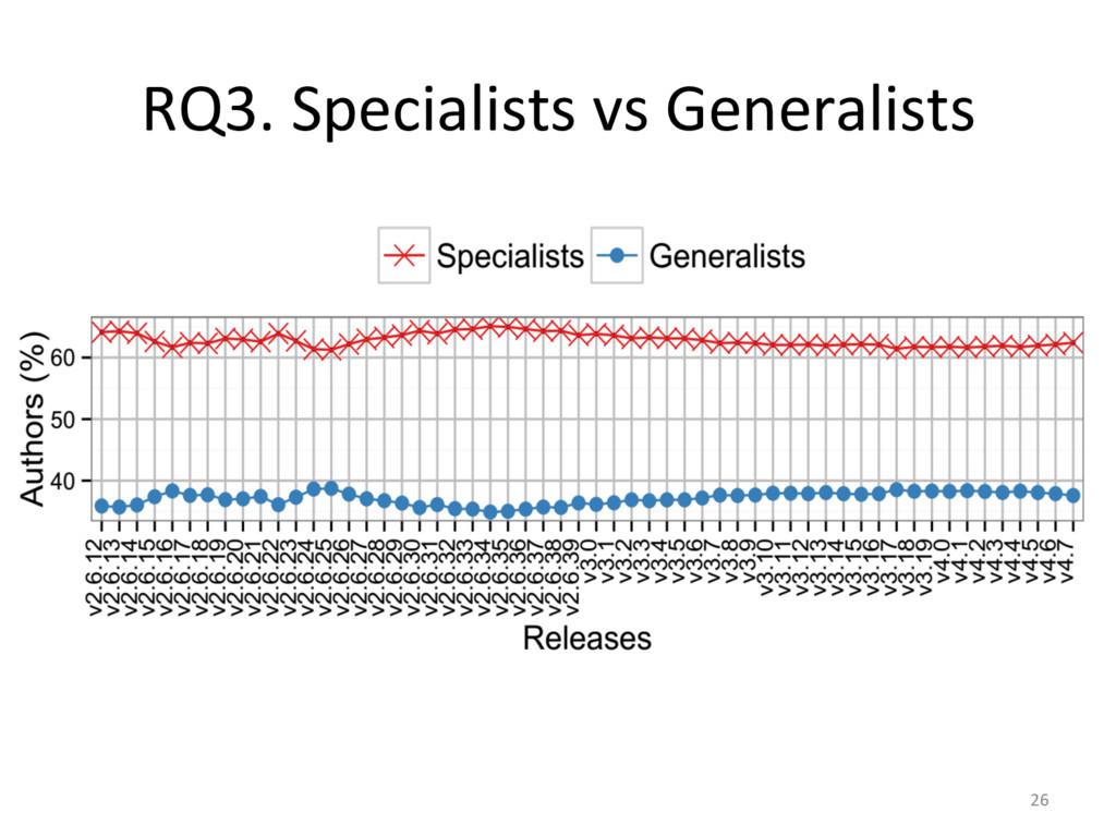 RQ3. Specialists vs Generalists  26...