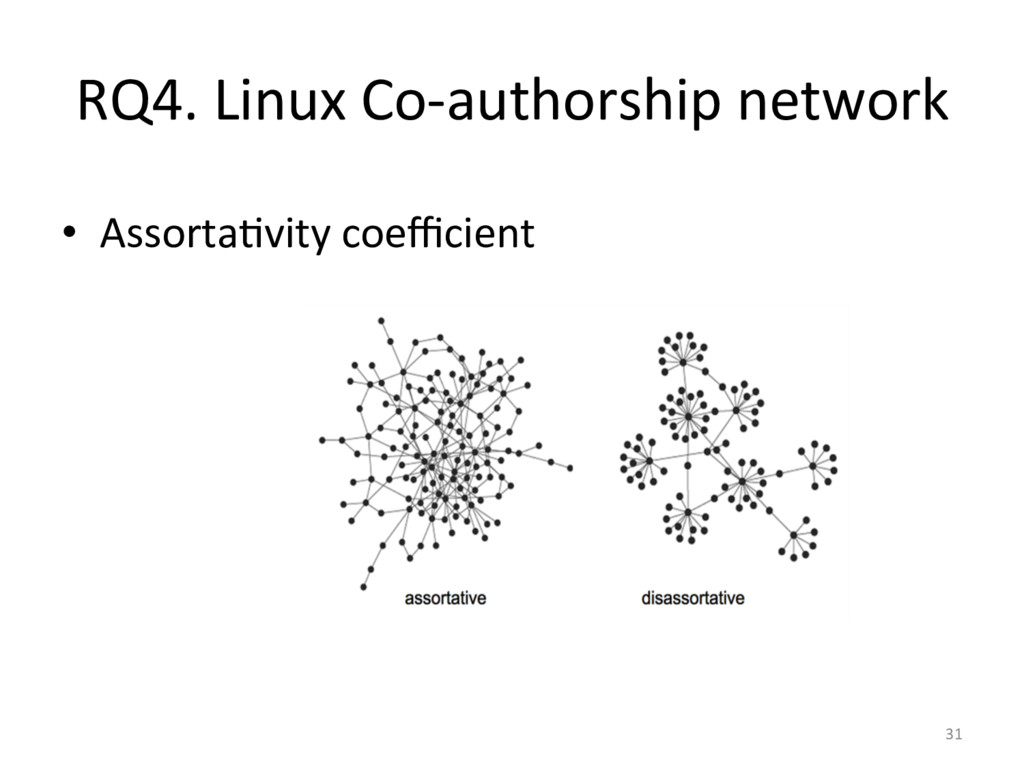 RQ4. Linux Co-‐authorship network ...