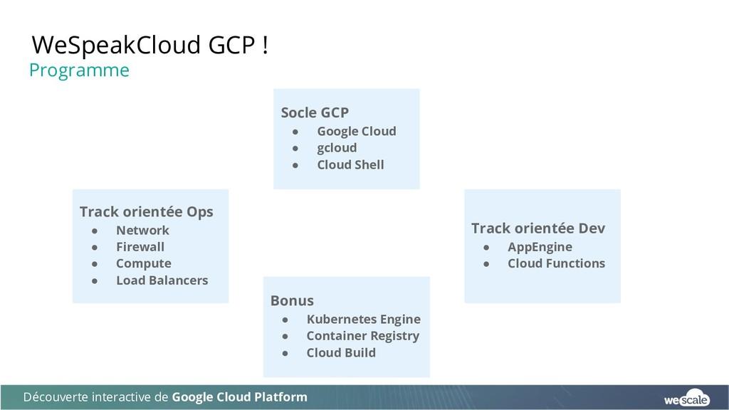 Socle GCP ● Google Cloud ● gcloud ● Cloud Shell...