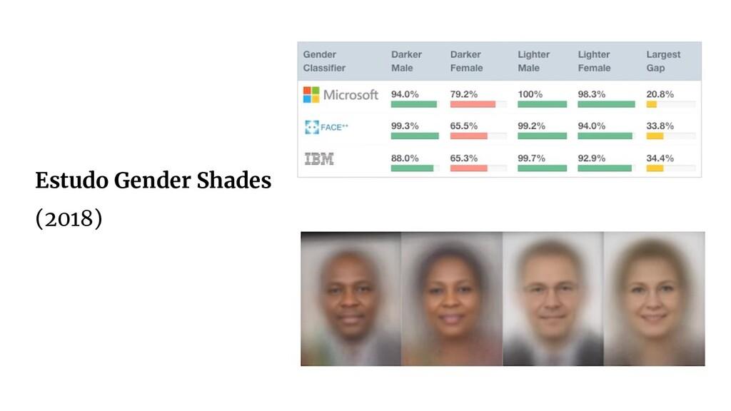 Estudo Gender Shades (2018)
