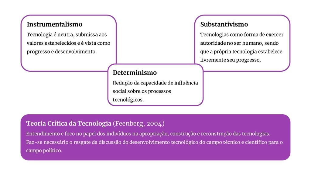 Instrumentalismo Tecnologia é neutra, submissa ...