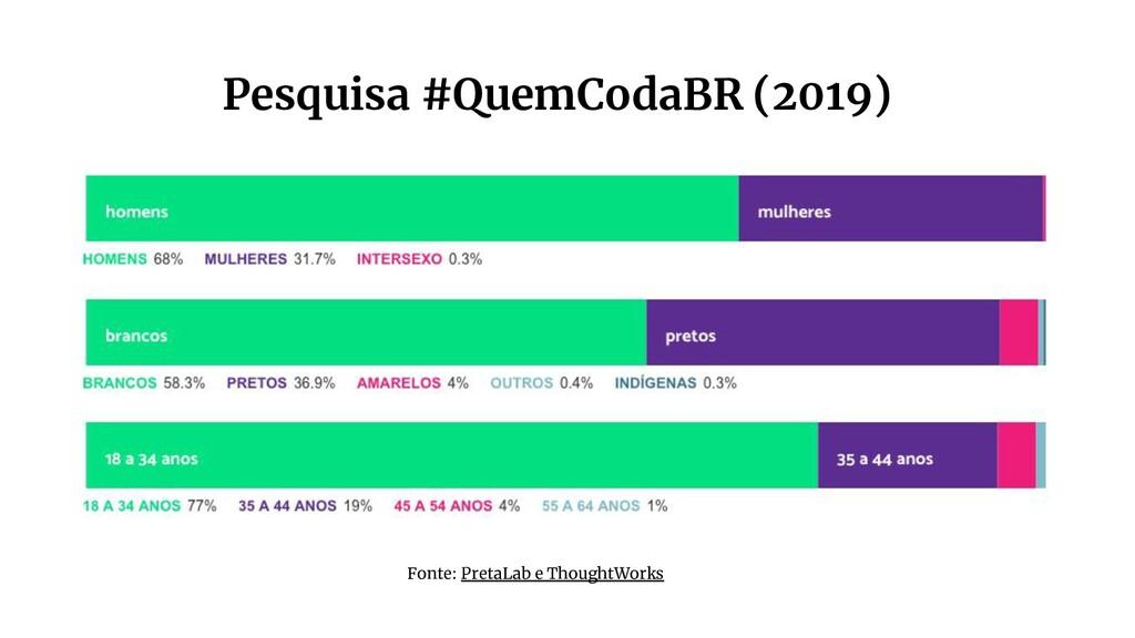 Pesquisa #QuemCodaBR (2019) Fonte: PretaLab e T...