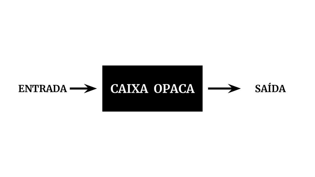 CAIXA OPACA ENTRADA SAÍDA